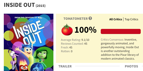 inside-out-rotten-tomatoes